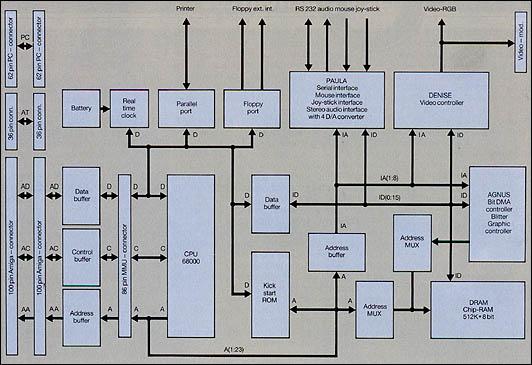 diagram land rover discovery engine computer diagram #3